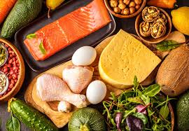 Ketogenic Foods - Advantages of the keto diet